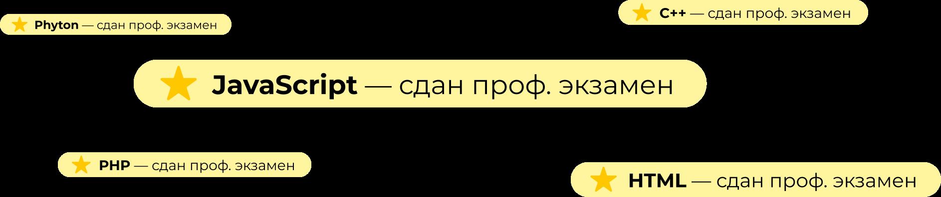 language_prog